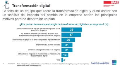 Principales razones según resultados de la encuesta IPSOS en CADE Digital 2018