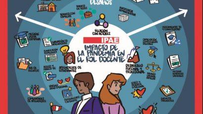 NOTA DE PRENSA – #DiaDelMaestro: ¿Cuál ha sido el impacto de la pandemia en el rol del docente?