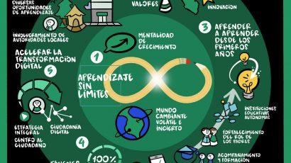 """NOTA DE PRENSA – #CADEedu: """"Debemos promover los valores ciudadanos y el aprendizaje a lo largo de la vida, para adaptarnos como país a los nuevos desafíos"""""""