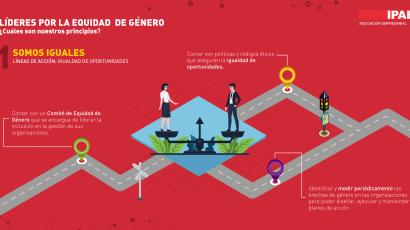 NOTA DE PRENSA – Líderes por la equidad de género: ¿Cómo podemos promover la igualdad de oportunidades dentro de las organizaciones?